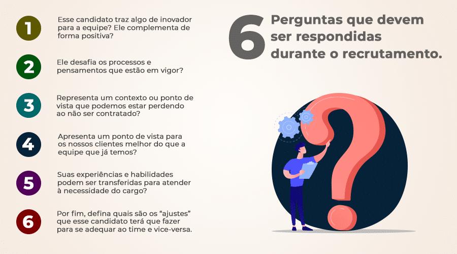 Cultural Add: 6 Perguntas que devem ser respondidas durante o recrutamento.